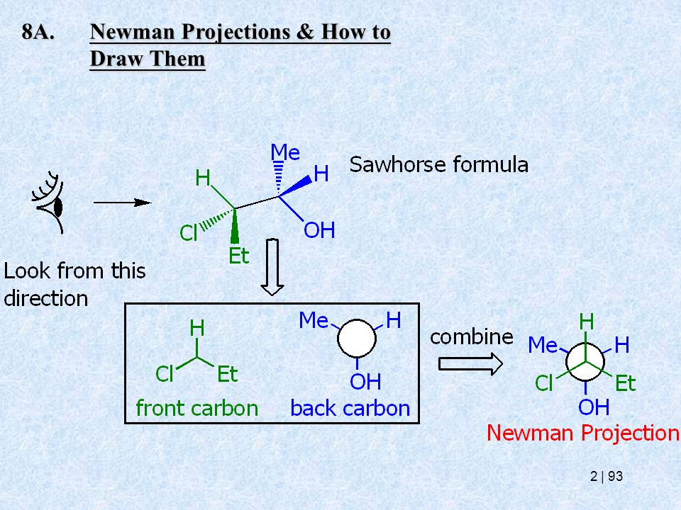 8A.Newman Projections & How to Draw Them 2   93
