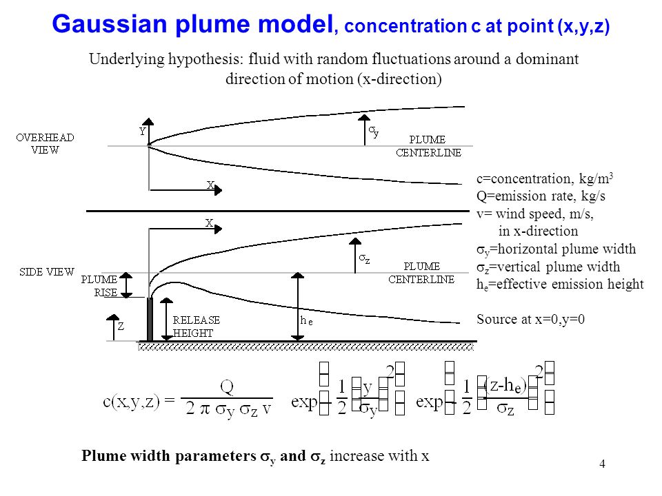 4 Gaussian plume model, concentration c at point (x,y,z) Underlying hypothesis: fluid with random fluctuations around a dominant direction of motion (