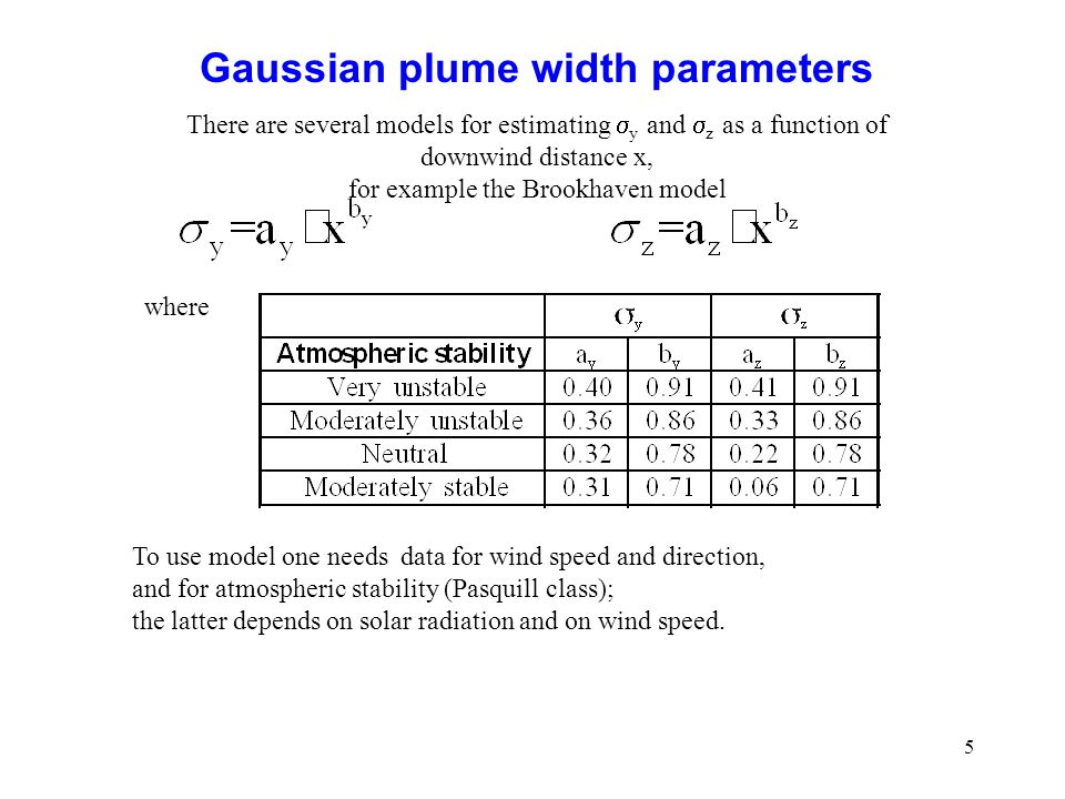 5 Gaussian plume width parameters There are several models for estimating  y and  z as a function of downwind distance x, for example the Brookhaven