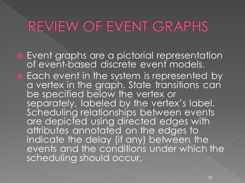  Event graphs are a pictorial representation of event-based discrete event models.