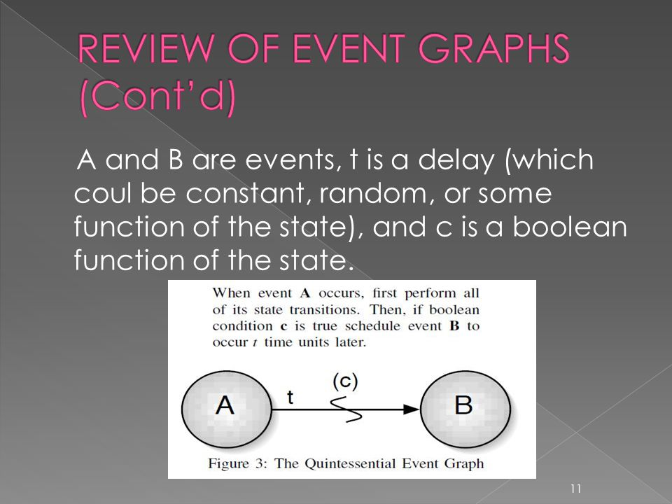 A and B are events, t is a delay (which coul be constant, random, or some function of the state), and c is a boolean function of the state. 11
