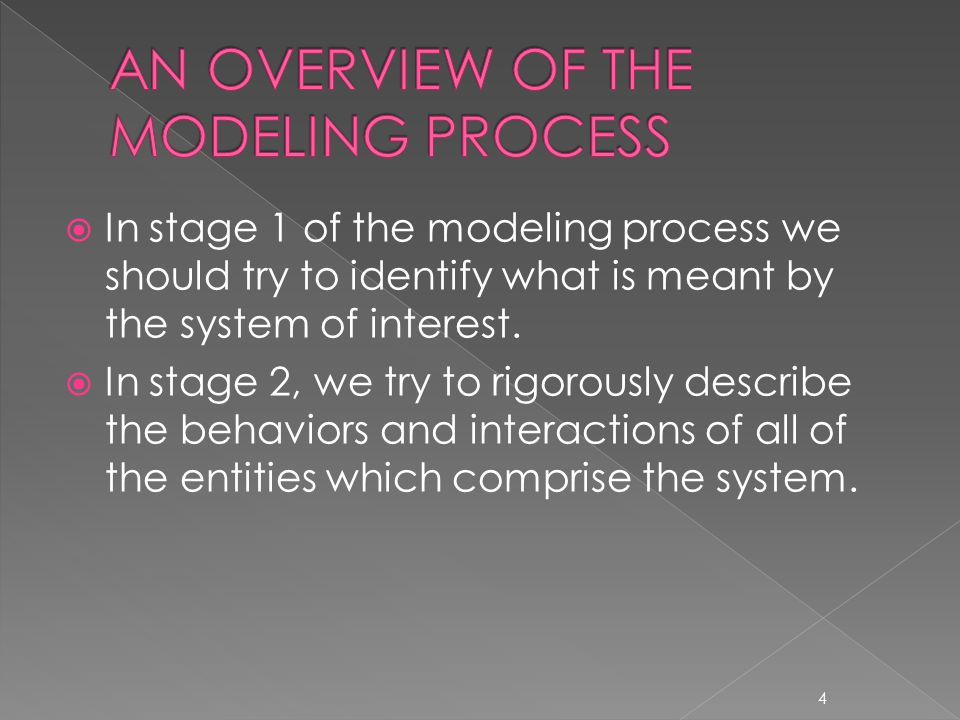  In stage 1 of the modeling process we should try to identify what is meant by the system of interest.