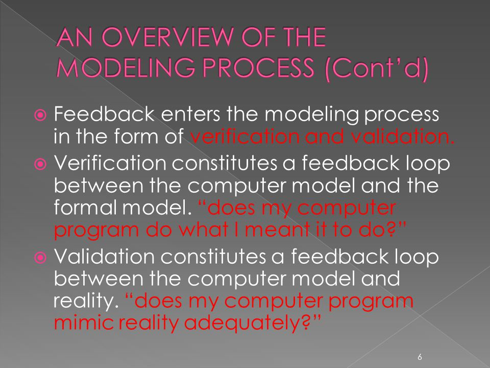  Feedback enters the modeling process in the form of verification and validation.