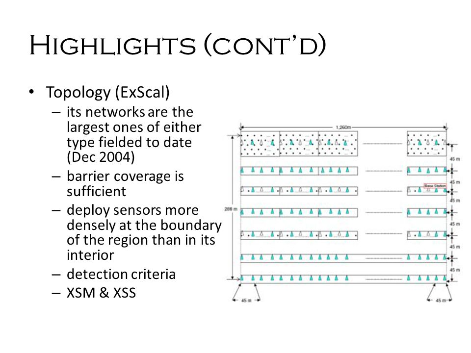 Highlights (cont'd) Topology (ExScal) – its networks are the largest ones of either type fielded to date (Dec 2004) – barrier coverage is sufficient – deploy sensors more densely at the boundary of the region than in its interior – detection criteria – XSM & XSS