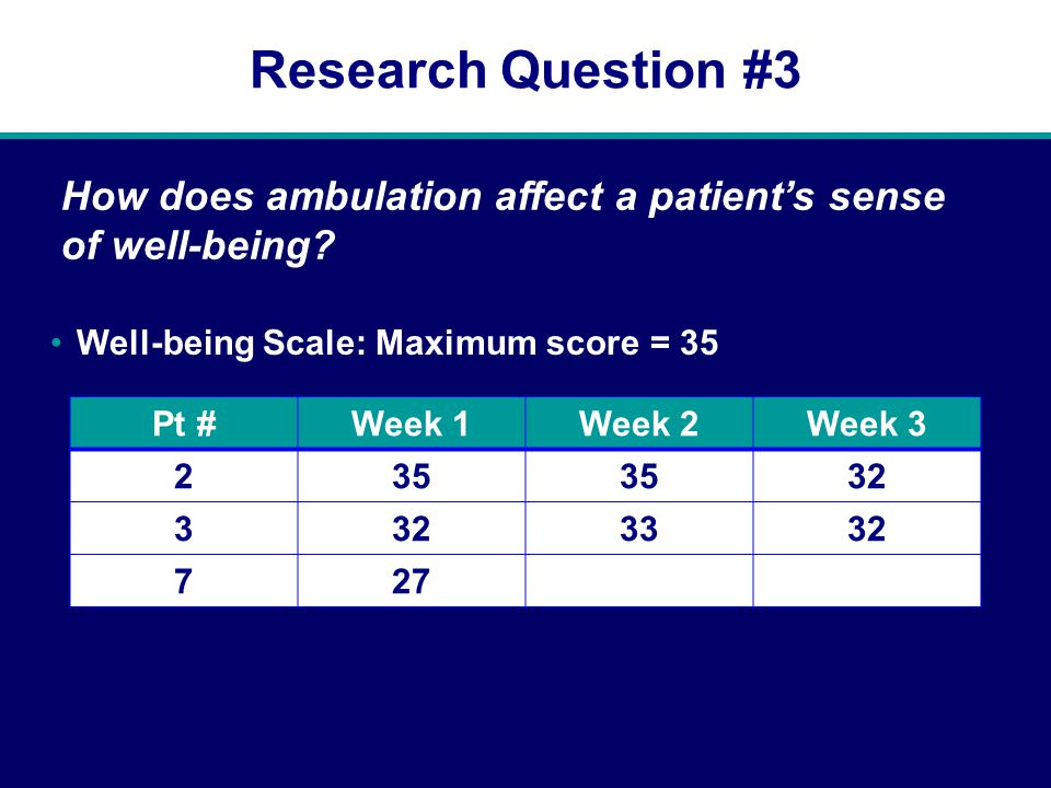 Research Question #3 How does ambulation affect a patient's sense of well-being.