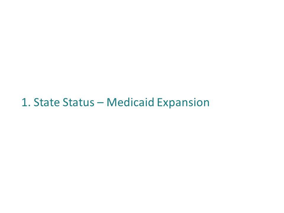 1. State Status – Medicaid Expansion
