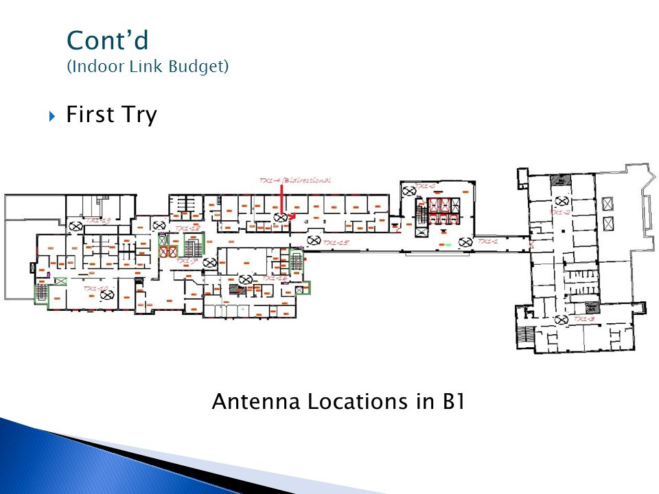  First Try Antenna Locations in B1 Cont'd (Indoor Link Budget)