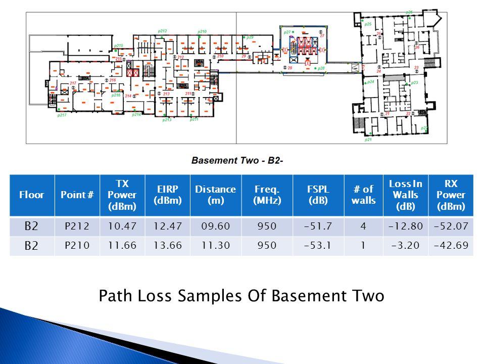 Path Loss Samples Of Basement Two FloorPoint # TX Power (dBm) EIRP (dBm) Distance (m) Freq. (MHz) FSPL (dB) # of walls Loss In Walls (dB) RX Power (dB