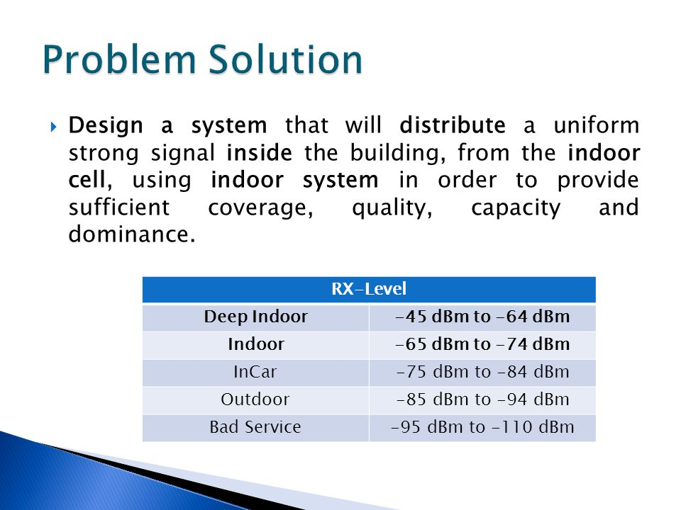  Design a system that will distribute a uniform strong signal inside the building, from the indoor cell, using indoor system in order to provide suff