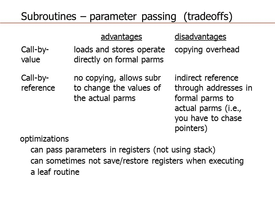 Subroutines – parameter passing (tradeoffs) optimizations can pass parameters in registers (not using stack) can sometimes not save/restore registers when executing a leaf routine advantagesdisadvantages Call-by- value loads and stores operate directly on formal parms copying overhead Call-by- reference no copying, allows subr to change the values of the actual parms indirect reference through addresses in formal parms to actual parms (i.e., you have to chase pointers)