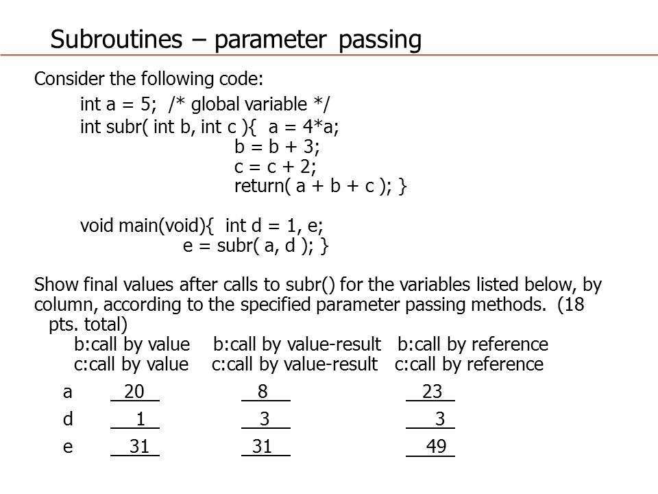 Subroutines – parameter passing Consider the following code: int a = 5; /* global variable */ int subr( int b, int c ){ a = 4*a; b = b + 3; c = c + 2;
