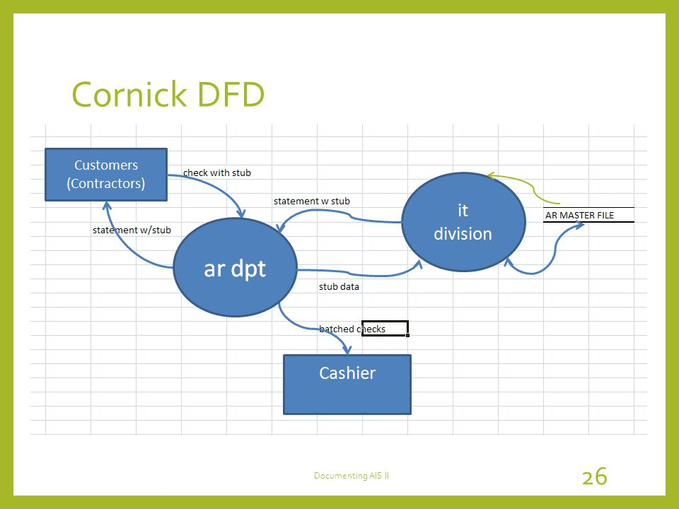 Cornick DFD 26 Documenting AIS II