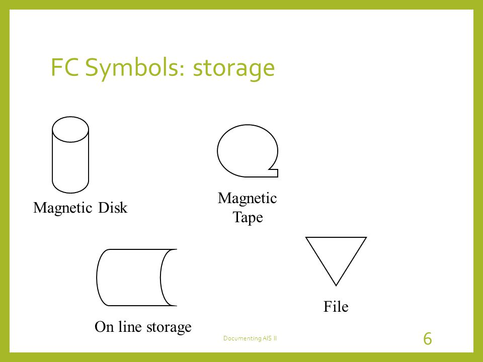 FC Symbols: storage Magnetic Disk Magnetic Tape On line storage File 6 Documenting AIS II