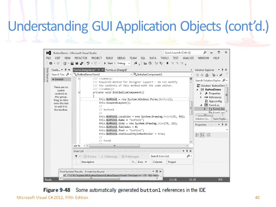 Understanding GUI Application Objects (cont'd.) 40Microsoft Visual C# 2012, Fifth Edition