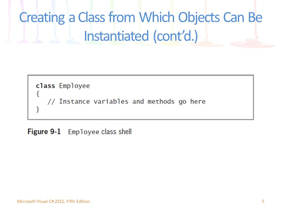 Creating a Class from Which Objects Can Be Instantiated (cont'd.) 5Microsoft Visual C# 2012, Fifth Edition