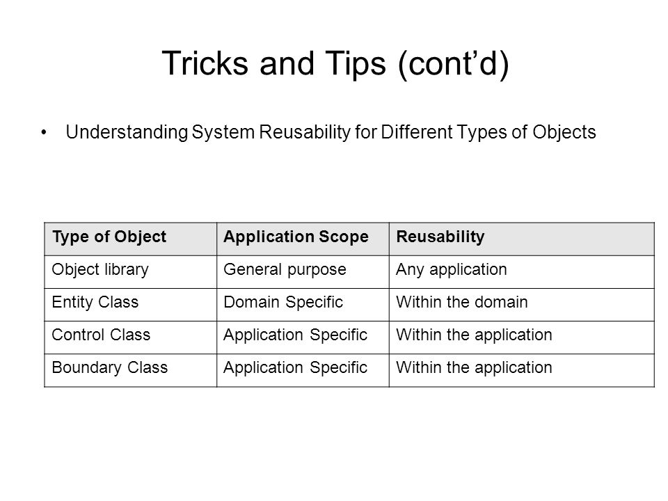 Understanding System Reusability for Different Types of Objects Type of ObjectApplication ScopeReusability Object libraryGeneral purposeAny applicatio