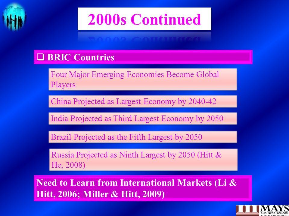  BRIC Countries Four Major Emerging Economies Become Global Players China Projected as Largest Economy by 2040-42 India Projected as Third Largest Ec