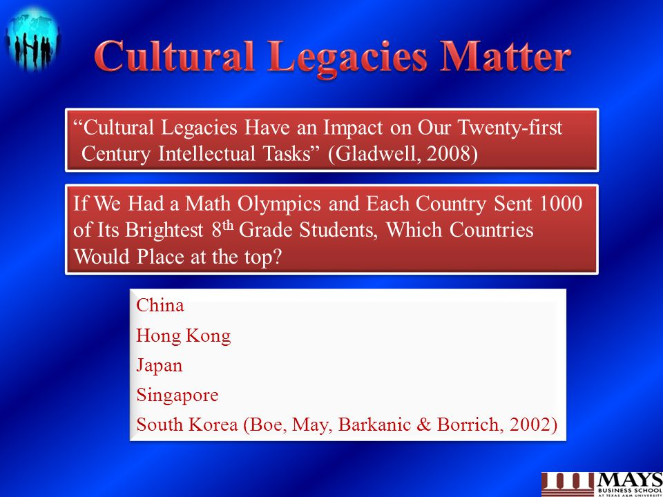 """Cultural Legacies Have an Impact on Our Twenty-first Century Intellectual Tasks"" (Gladwell, 2008) If We Had a Math Olympics and Each Country Sent 100"