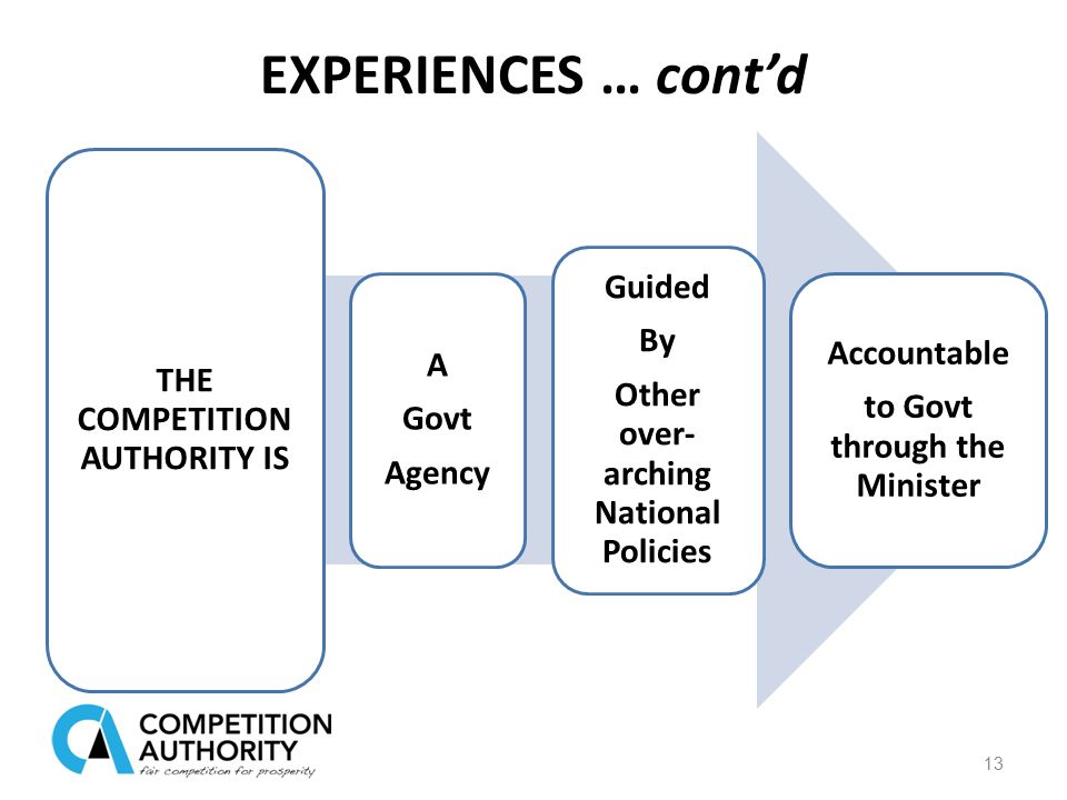 EXPERIENCES … cont'd 13 THE COMPETITION AUTHORITY IS A Govt Agency Guided By Other over- arching National Policies Accountable to Govt through the Minister