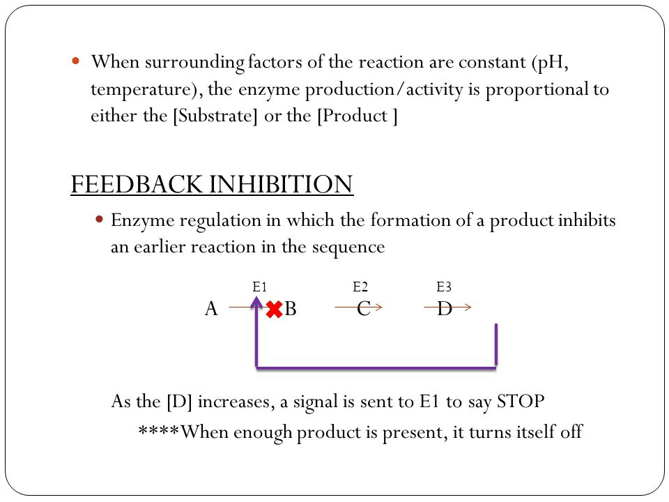 When surrounding factors of the reaction are constant (pH, temperature), the enzyme production/activity is proportional to either the [Substrate] or the [Product ] FEEDBACK INHIBITION Enzyme regulation in which the formation of a product inhibits an earlier reaction in the sequence A B C D As the [D] increases, a signal is sent to E1 to say STOP ****When enough product is present, it turns itself off E1E2E3