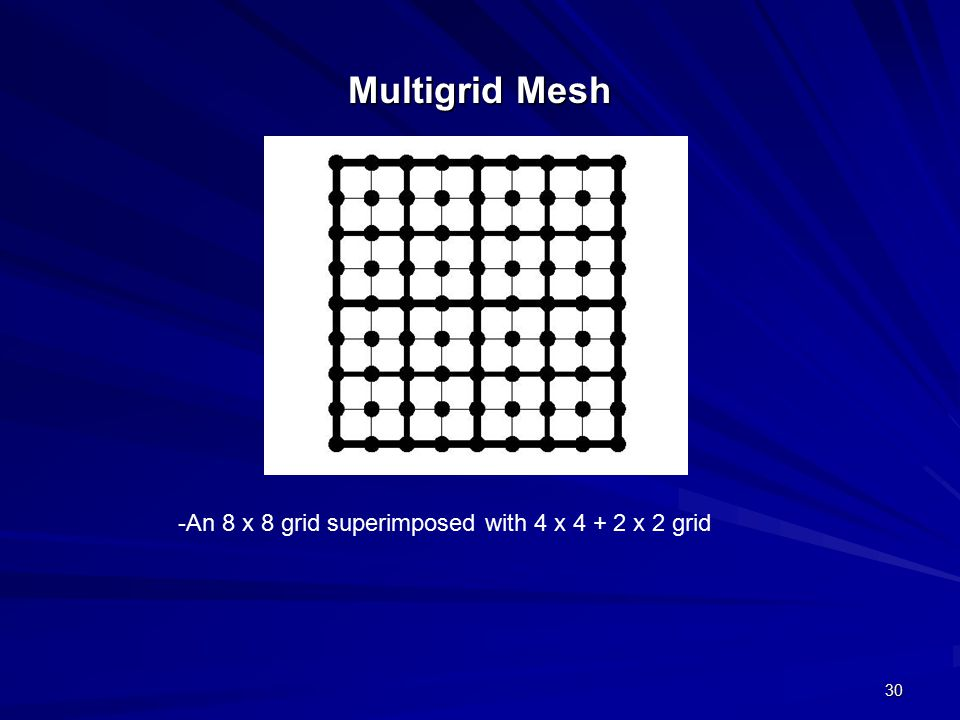 30 Multigrid Mesh -An 8 x 8 grid superimposed with 4 x 4 + 2 x 2 grid