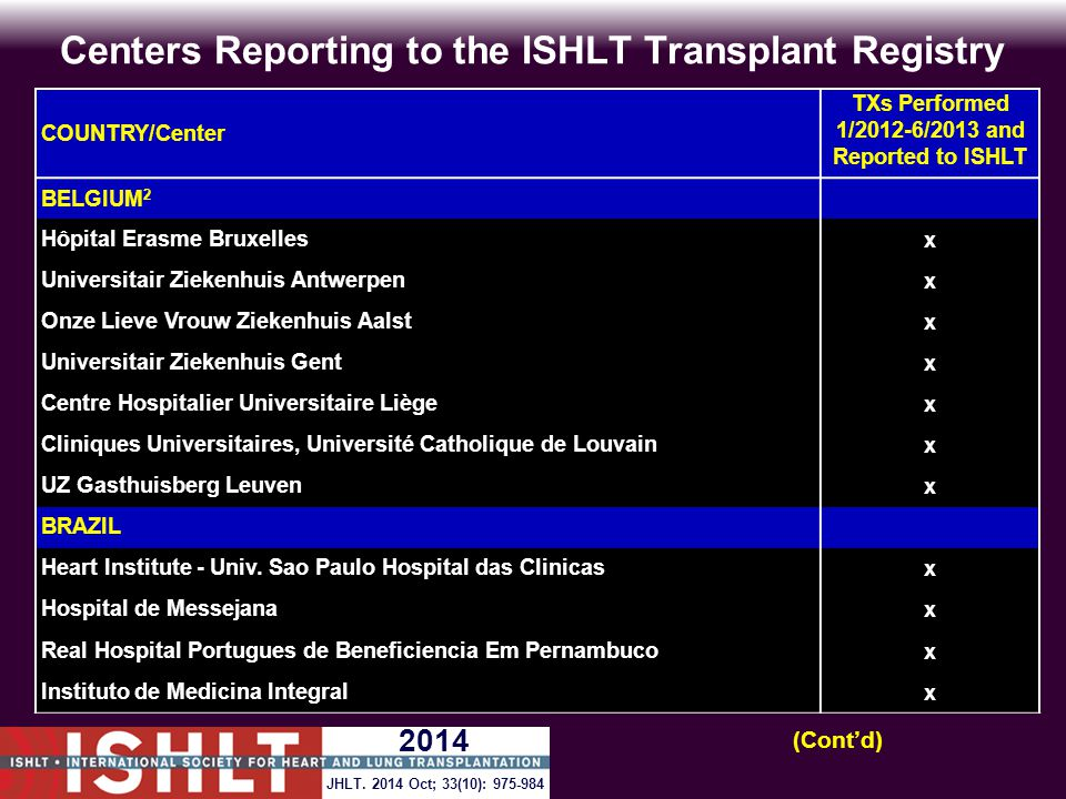 Centers Reporting to the ISHLT Transplant Registry COUNTRY/Center TXs Performed 1/2012-6/2013 and Reported to ISHLT BELGIUM 2 Hôpital Erasme Bruxelles