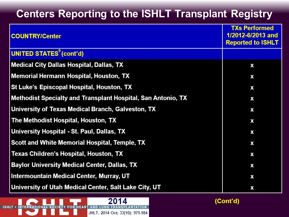 Centers Reporting to the ISHLT Transplant Registry COUNTRY/Center TXs Performed 1/2012-6/2013 and Reported to ISHLT UNITED STATES 9 (cont'd) Medical C