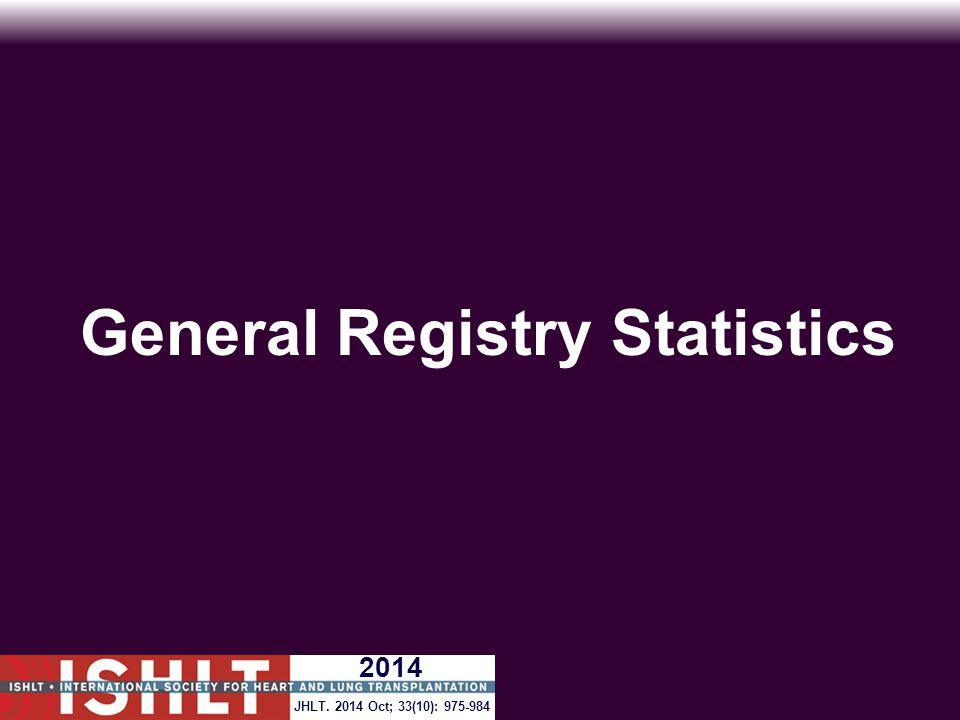 General Registry Statistics 2014 JHLT. 2014 Oct; 33(10): 975-984