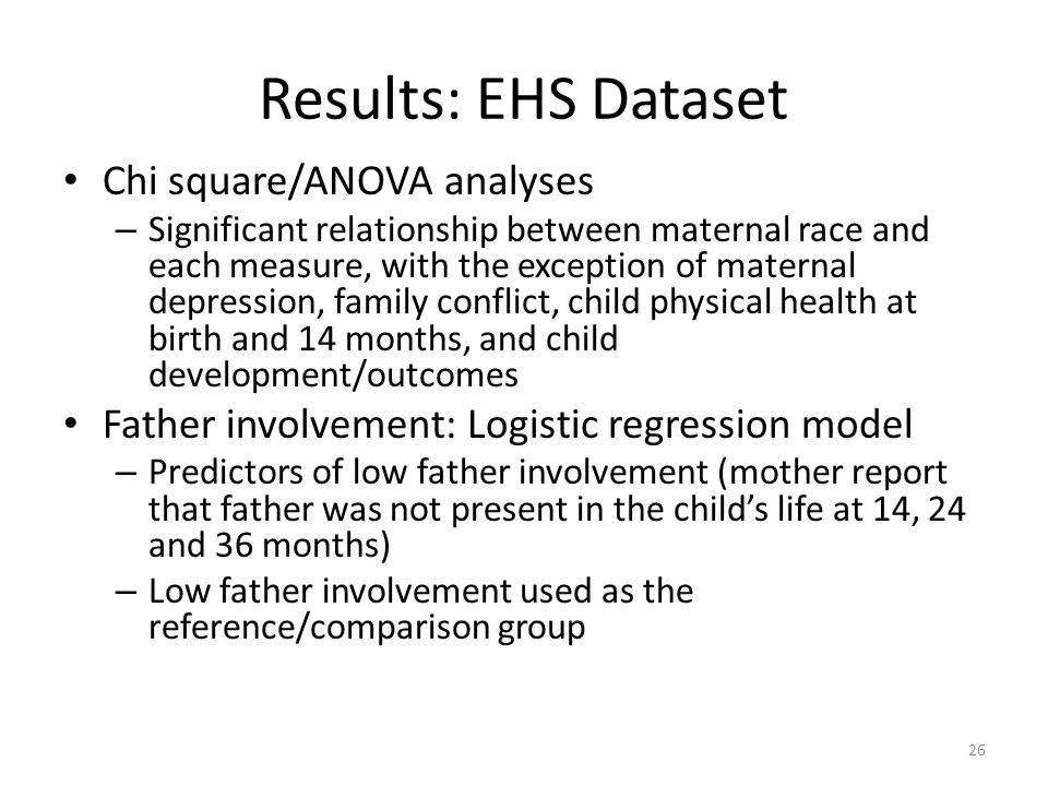 Results: EHS Dataset Chi square/ANOVA analyses – Significant relationship between maternal race and each measure, with the exception of maternal depre