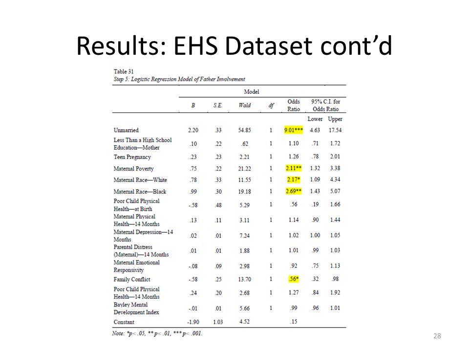 Results: EHS Dataset cont'd 28
