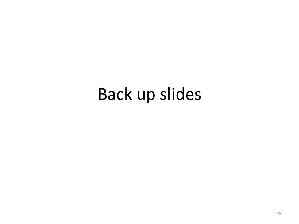 Back up slides 36
