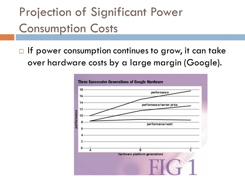 Projection of Significant Power Consumption Costs  If power consumption continues to grow, it can take over hardware costs by a large margin (Google)
