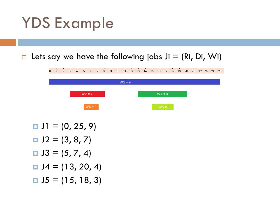 YDS Example  Lets say we have the following jobs Ji = (Ri, Di, Wi)  J1 = (0, 25, 9)  J2 = (3, 8, 7)  J3 = (5, 7, 4)  J4 = (13, 20, 4)  J5 = (15,