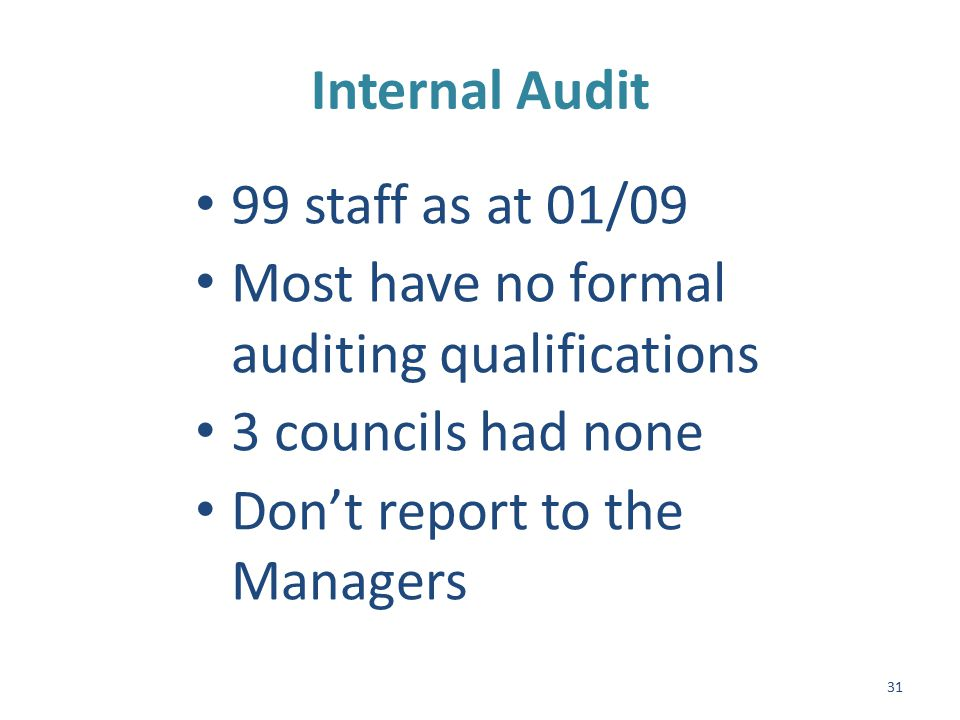 Internal Audit Cont'd 32