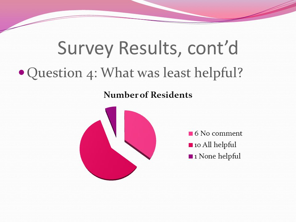 Survey Results, cont'd Question 4: What was least helpful