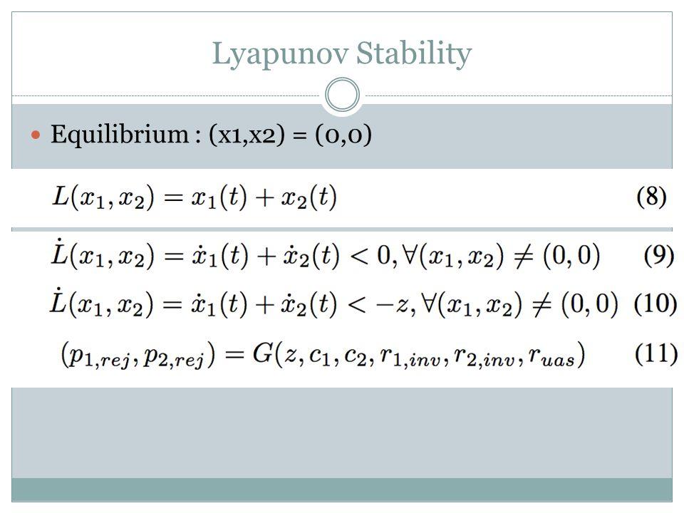 Lyapunov Stability Equilibrium : (x1,x2) = (0,0)