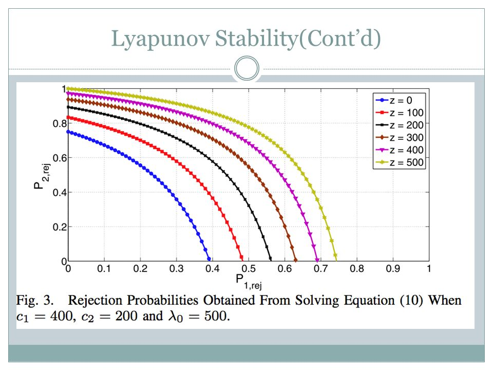 Lyapunov Stability(Cont'd)