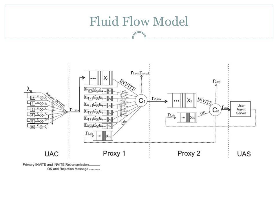 Fluid Flow Model