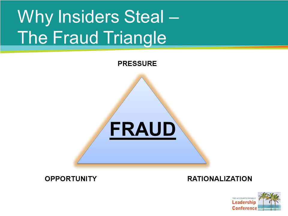 Why Insiders Steal – The Fraud Triangle OPPORTUNITY PRESSURE FRAUD RATIONALIZATION