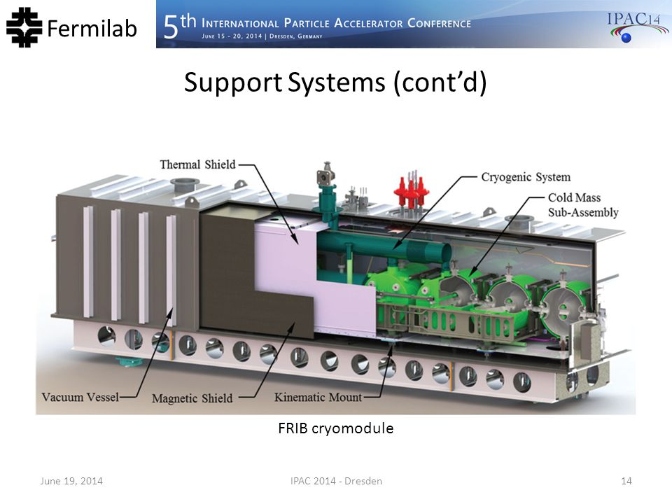 Fermilab Support Systems (cont'd) June 19, 2014IPAC 2014 - Dresden14 FRIB cryomodule