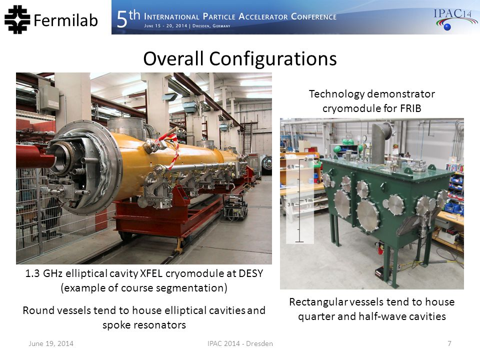 Fermilab Overall Configurations (cont'd) June 19, 2014IPAC 2014 - Dresden8 Quarter-wave cryomodule for the Atlas upgrade at Argonne ARIEL cryomodule at Triumf