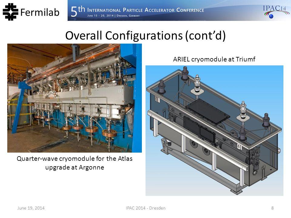 Fermilab Thanks very much…