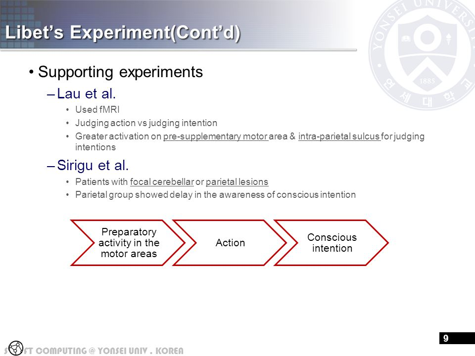 S FT COMPUTING @ YONSEI UNIV. KOREA 16 Libet's Experiment(Cont'd) Supporting experiments –Lau et al. Used fMRI Judging action vs judging intention Gre