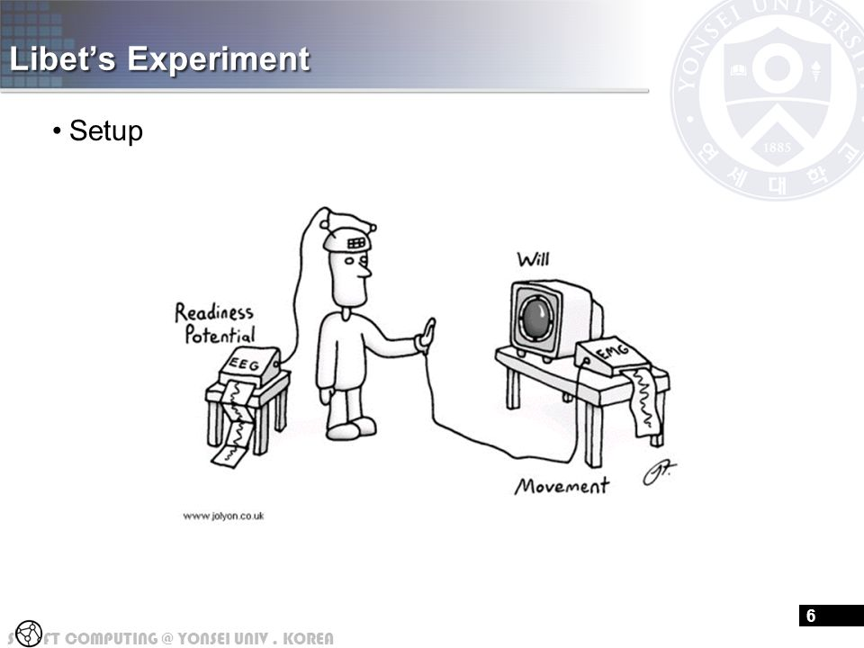 S FT COMPUTING @ YONSEI UNIV. KOREA 16 Libet's Experiment Setup 6