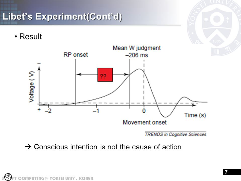S FT COMPUTING @ YONSEI UNIV. KOREA 16 Libet's Experiment(Cont'd) Result 7  Conscious intention is not the cause of action