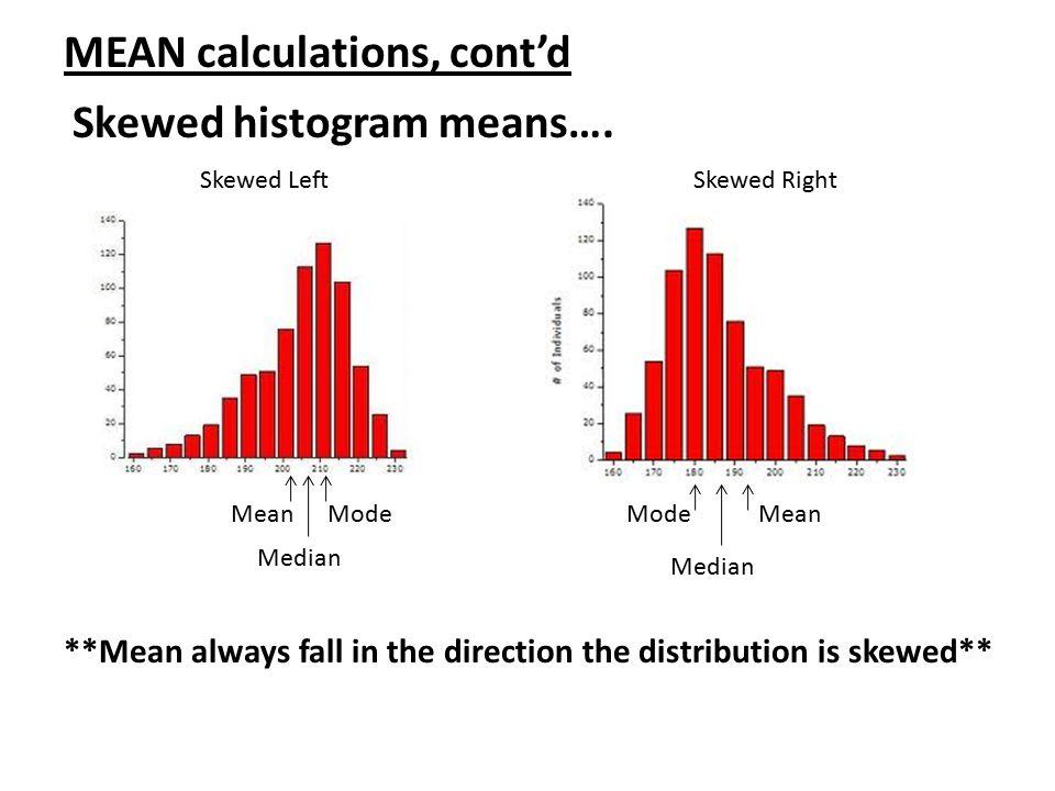 MEAN calculations, cont'd Skewed histogram means…. Skewed LeftSkewed Right **Mean always fall in the direction the distribution is skewed** Mean Media