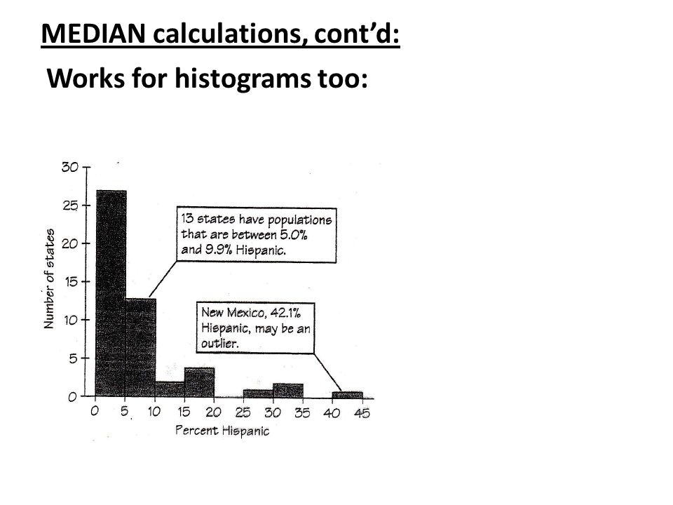 MEDIAN calculations, cont'd: Works for histograms too: