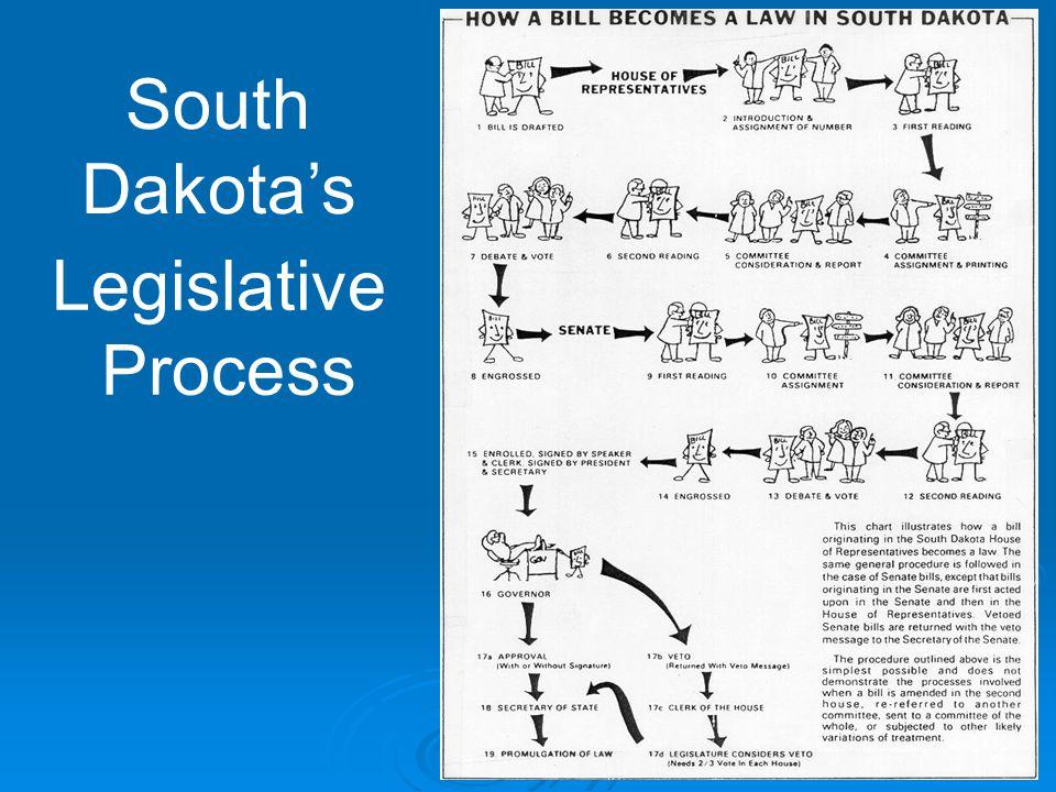 South Dakota's Legislative Process