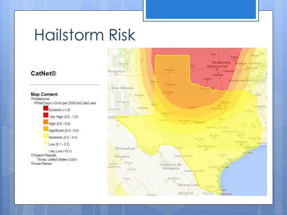 Hailstorm Risk