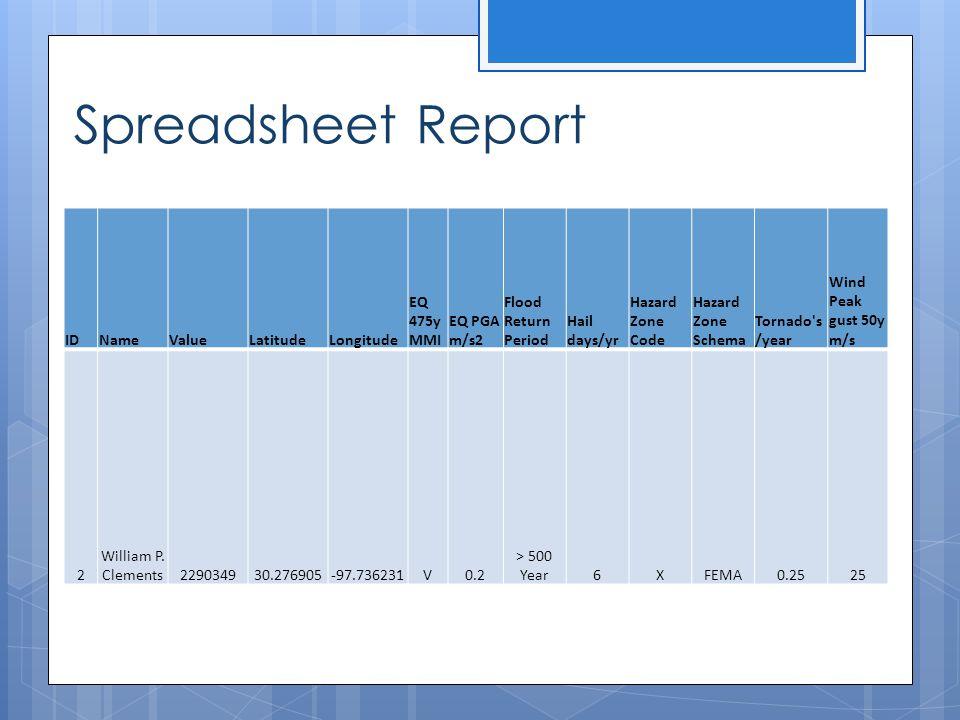 Spreadsheet Report IDNameValueLatitudeLongitude EQ 475y MMI EQ PGA m/s2 Flood Return Period Hail days/yr Hazard Zone Code Hazard Zone Schema Tornado's
